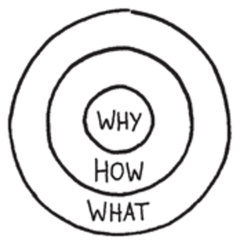 fstoppers_sinek_golden_circle.png